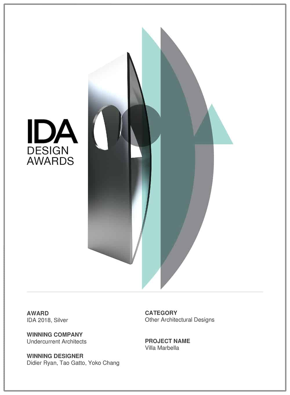 International Design Awards, USA