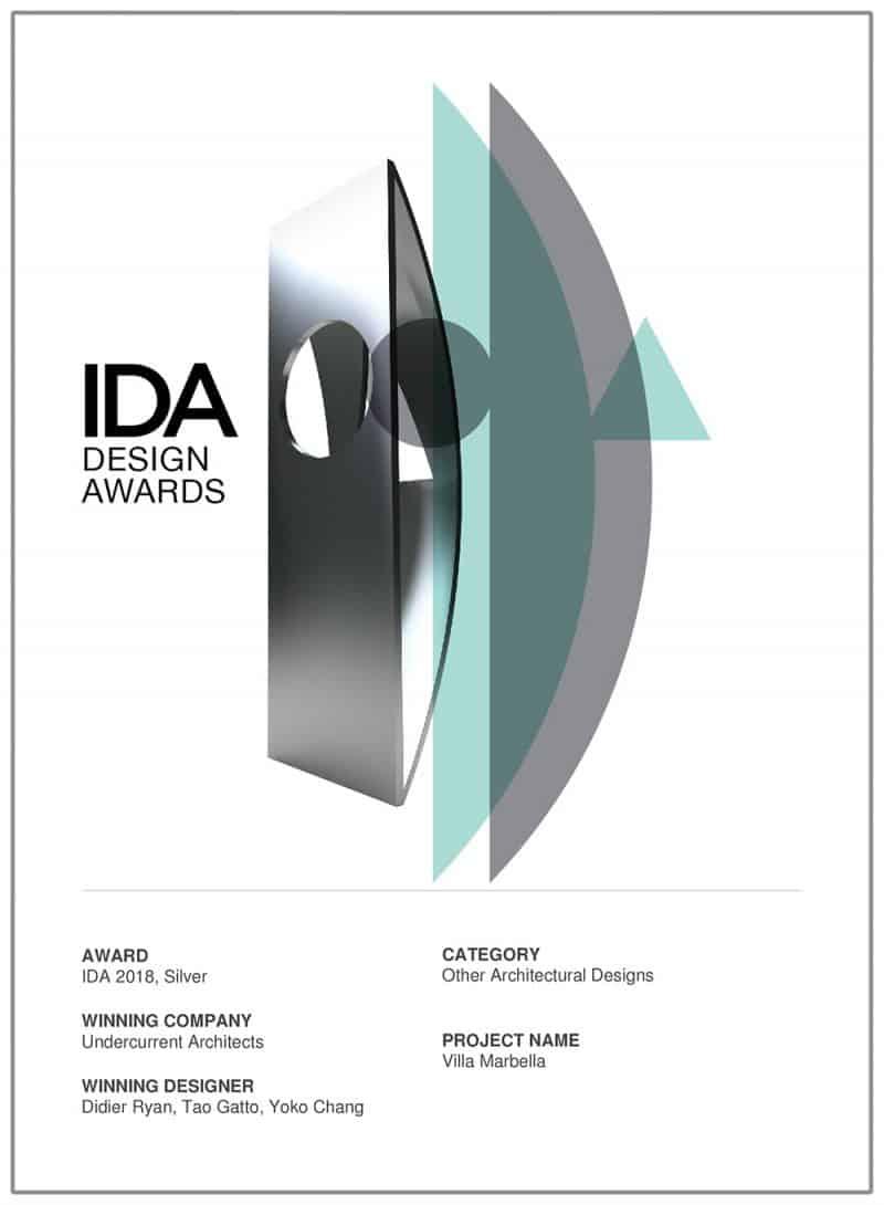 International Design Awards, USA